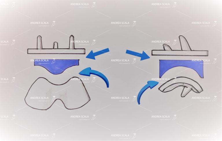 Schema che illustra il polietilene mobile